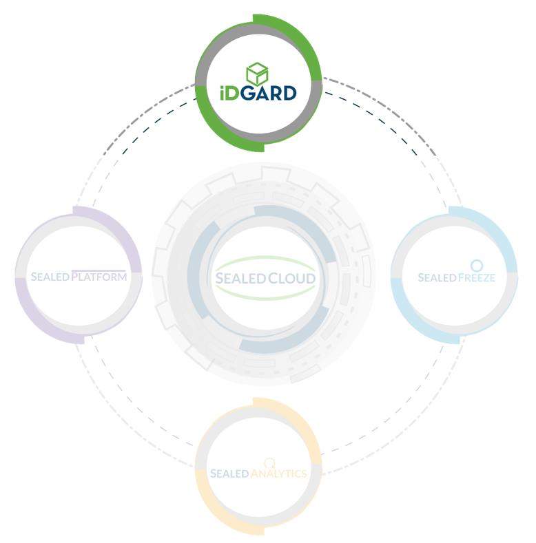 idgard-infografik