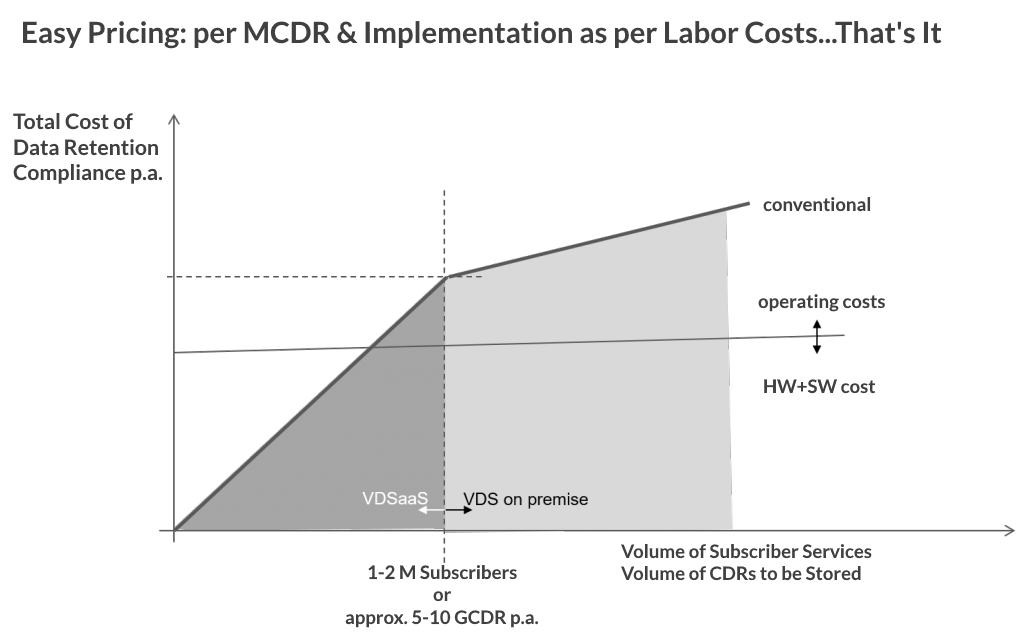 easy-pricing_-per-mcdr-implementation-as-per-labor-costs-thats-it